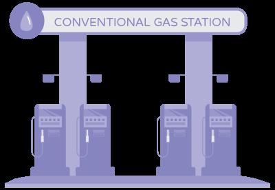 gasmee gas station